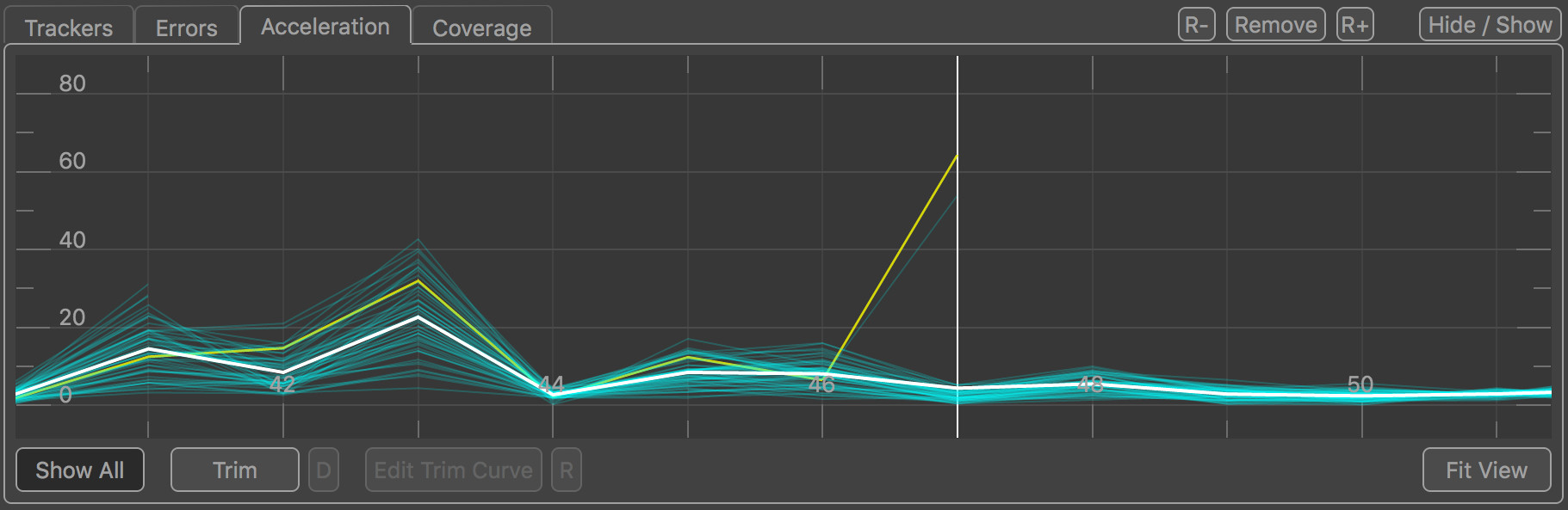The acceleration graph in Auto Track