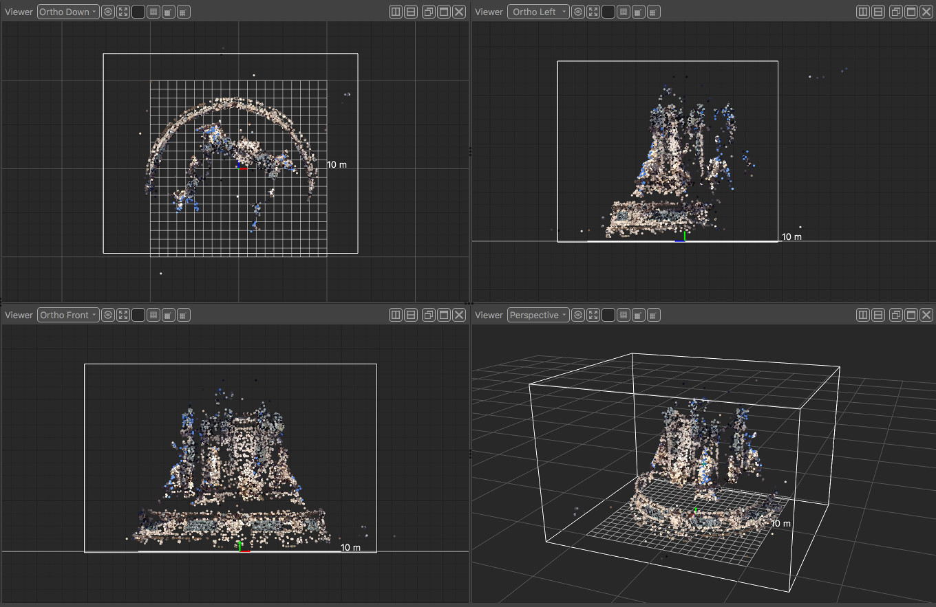 Different views of the scene bounding box